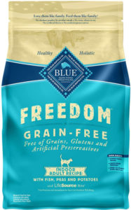 The 20 Best grain free cat food in 2020 (Review) 23